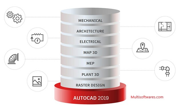 Autocad Autodesk 2019 Crack & Keygen Download [Updated]